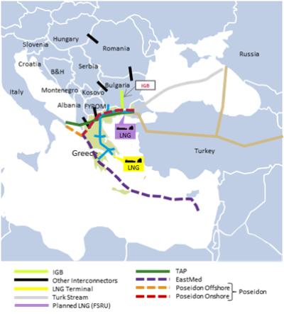 International Infrastructures - DEPA