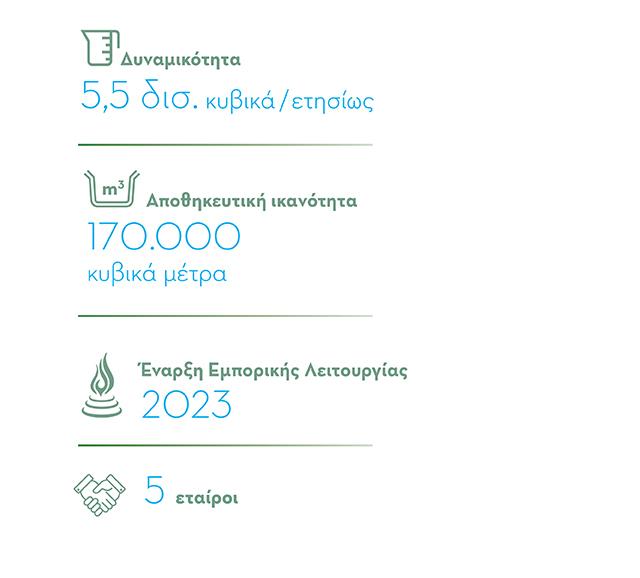 infographics gia site